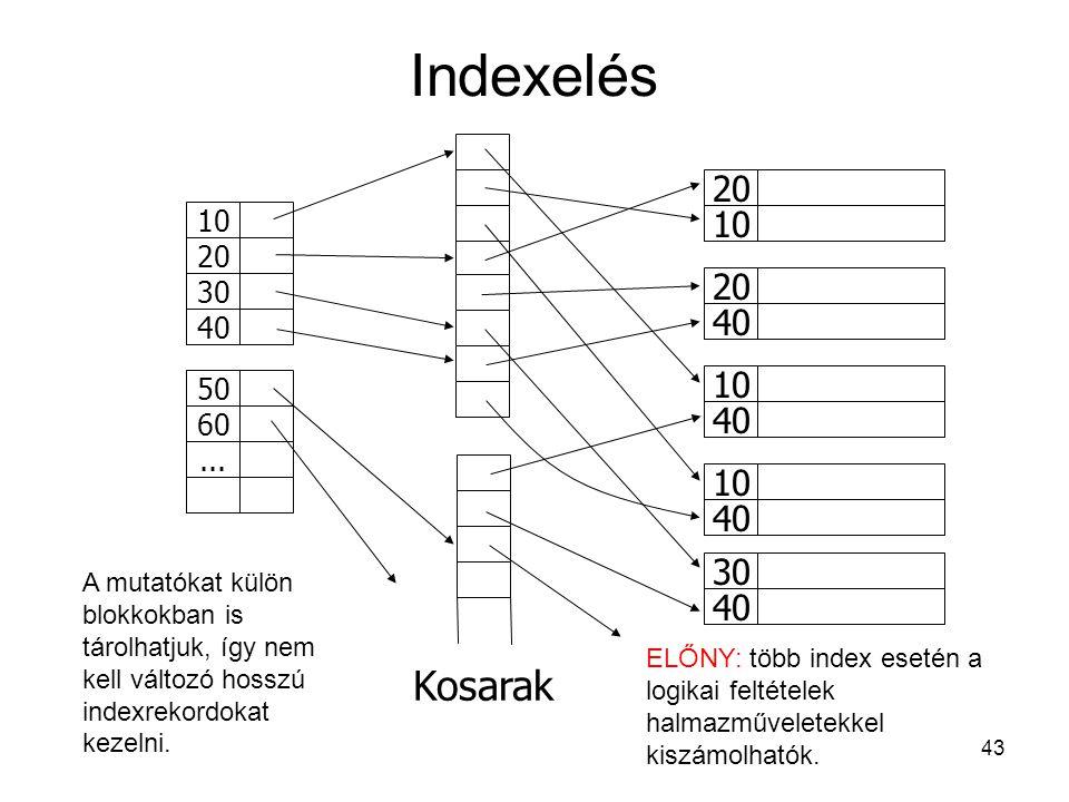 43 10 20 40 20 40 10 40 10 40 30 10 20 30 40 50 60... Kosarak Indexelés A mutatókat külön blokkokban is tárolhatjuk, így nem kell változó hosszú index