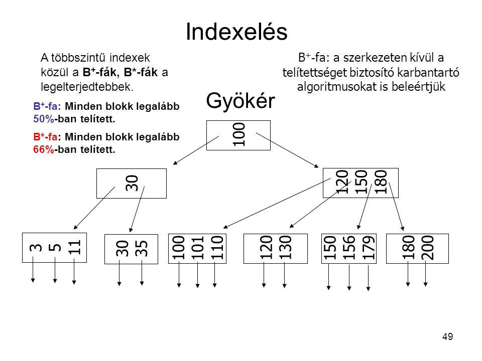 49 Gyökér B + - fa: a szerkezeten kívül a telítettséget biztosító karbantartó algoritmusokat is beleértjük 100 120 150 180 30 3 5 11 30 35 100 101 110 120 130 150 156 179 180 200 Indexelés A többszintű indexek közül a B + -fák, B*-fák a legelterjedtebbek.