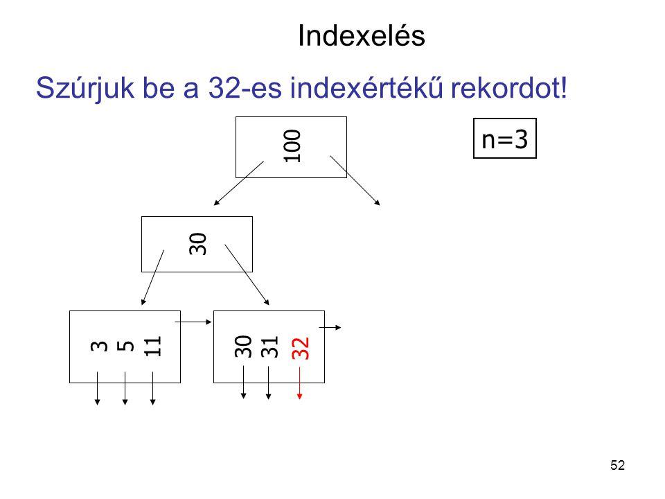 52 Szúrjuk be a 32-es indexértékű rekordot! n=3 3 5 11 30 31 30 100 32 Indexelés