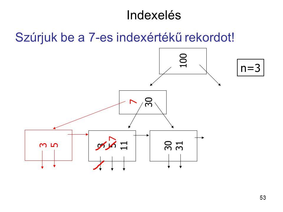 53 n=3 3 5 11 30 31 30 100 3535 7 7 Szúrjuk be a 7-es indexértékű rekordot! Indexelés
