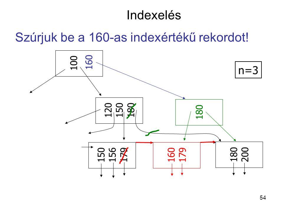 54 n=3 100 120 150 180 150 156 179 180 200 160 180 160 179 Szúrjuk be a 160-as indexértékű rekordot.