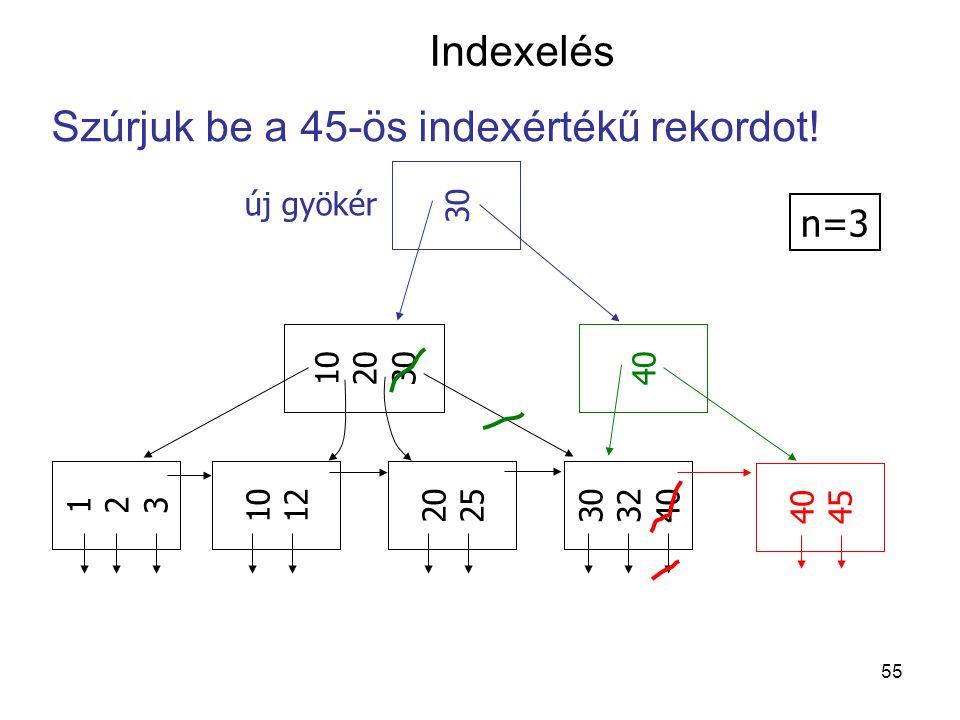 55 n=3 10 20 30 123123 10 12 20 25 30 32 40 45 4030 új gyökér Szúrjuk be a 45-ös indexértékű rekordot! Indexelés