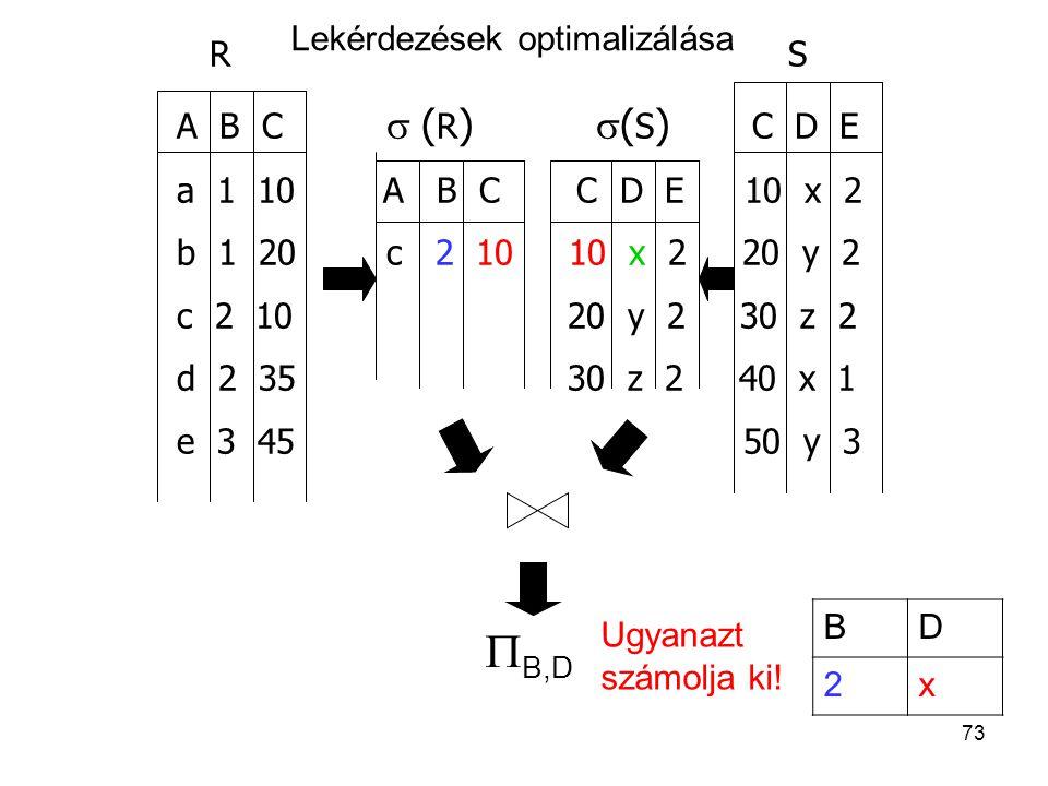 73 R S A B C  ( R )  ( S ) C D E a 1 10 A B C C D E 10 x 2 b 1 20c 2 10 10 x 2 20 y 2 c 2 10 20 y 2 30 z 2 d 2 35 30 z 2 40 x 1 e 3 45 50 y 3 Lekérdezések optimalizálása BD 2x Ugyanazt számolja ki.