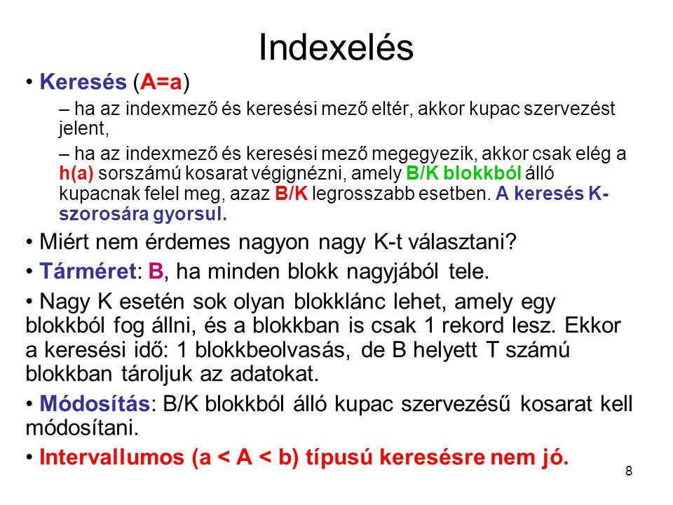 9 Indexelés INSERT: h(a) = 1 h(b) = 2 h(c) = 1 h(d) = 0 01230123 d a c b h(e) = 1 e Tegyük fel, hogy 1 blokkba 2 rekord fér el.