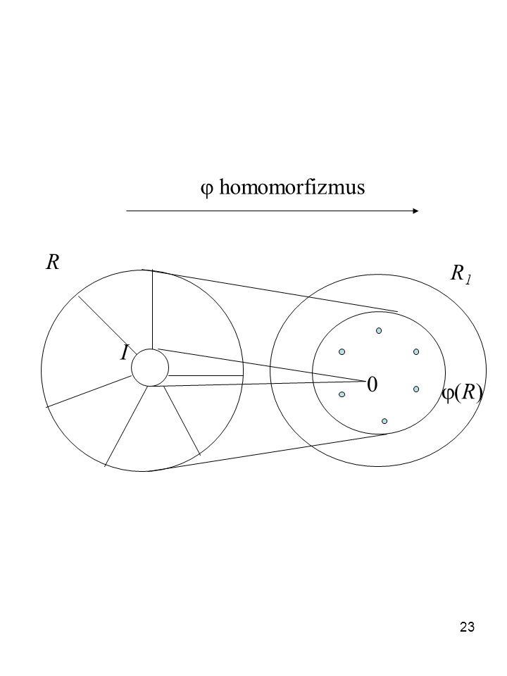 23  homomorfizmus R R1R1 (R)(R) 0 I