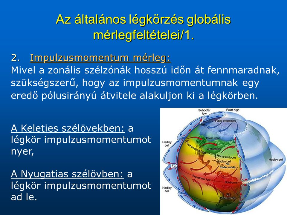 Az általános légkörzés globális mérlegfeltételei/1. 2.Impulzusmomentum mérleg: Mivel a zonális szélzónák hosszú időn át fennmaradnak, szükségszerű, ho