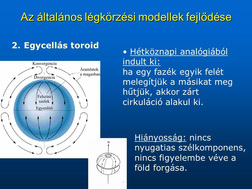 Az általános légkörzési modellek fejlődése 2. 2. Egycellás toroid Hétköznapi analógiából indult ki: ha egy fazék egyik felét melegítjük a másikat meg