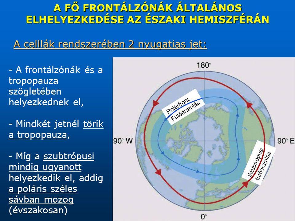 A FŐ FRONTÁLZÓNÁK ÁLTALÁNOS ELHELYEZKEDÉSE AZ ÉSZAKI HEMISZFÉRÁN - A frontálzónák és a tropopauza szögletében helyezkednek el, - Mindkét jetnél törik a tropopauza, - Míg a szubtrópusi mindig ugyanott helyezkedik el, addig a poláris széles sávban mozog (évszakosan) A celllák rendszerében 2 nyugatias jet: