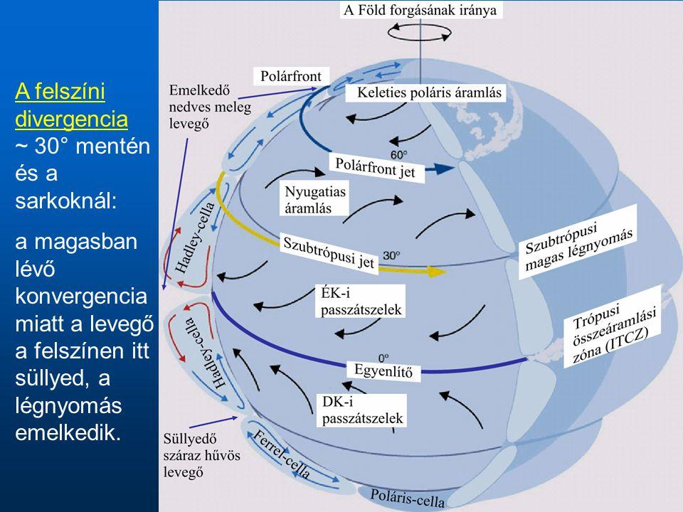 A felszíni divergencia ~ 30° mentén és a sarkoknál: a magasban lévő konvergencia miatt a levegő a felszínen itt süllyed, a légnyomás emelkedik.