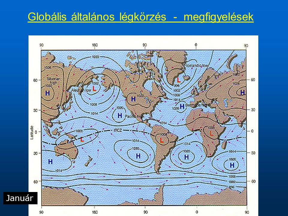 Globális általános légkörzés - megfigyelések Január