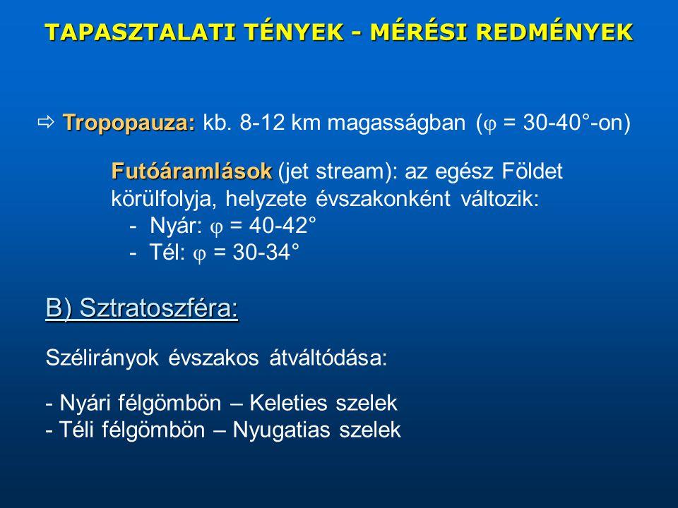 TAPASZTALATI TÉNYEK - MÉRÉSI REDMÉNYEK Tropopauza:  Tropopauza: kb. 8-12 km magasságban (  = 30-40°-on) Futóáramlások Futóáramlások (jet stream): az