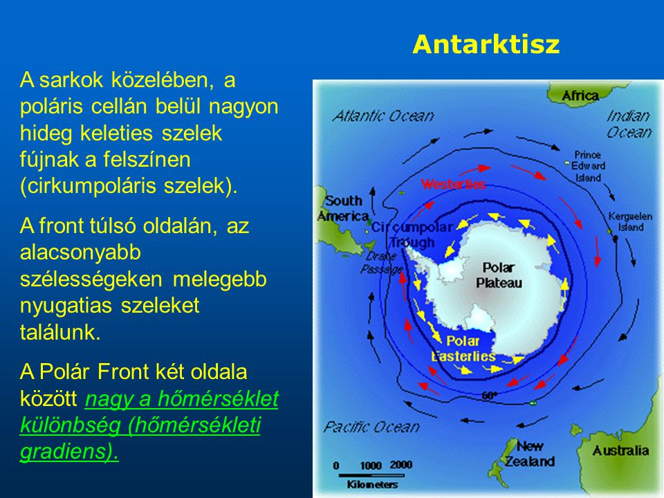 A sarkok közelében, a poláris cellán belül nagyon hideg keleties szelek fújnak a felszínen (cirkumpoláris szelek). A front túlsó oldalán, az alacsonya