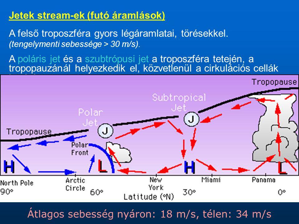 Jetek stream-ek (futó áramlások) A felső troposzféra gyors légáramlatai, törésekkel. (tengelymenti sebessége > 30 m/s). A poláris jet és a szubtrópusi