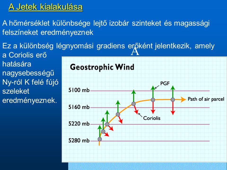 A Jetek kialakulása A hőmérséklet különbsége lejtő izobár szinteket és magassági felszíneket eredményeznek Ez a különbség légnyomási gradiens erőként jelentkezik, amely a Coriolis erő hatására nagysebességű Ny-ról K felé fújó szeleket eredményeznek.