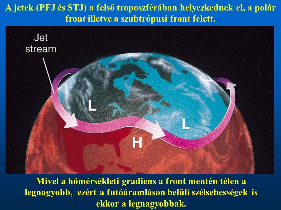A jetek (PFJ és STJ) a felső troposzférában helyezkednek el, a polár front illetve a szubtrópusi front felett. Mivel a hőmérsékleti gradiens a front m