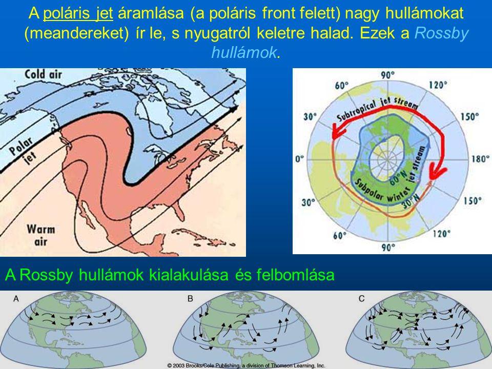 A poláris jet áramlása (a poláris front felett) nagy hullámokat (meandereket) ír le, s nyugatról keletre halad.