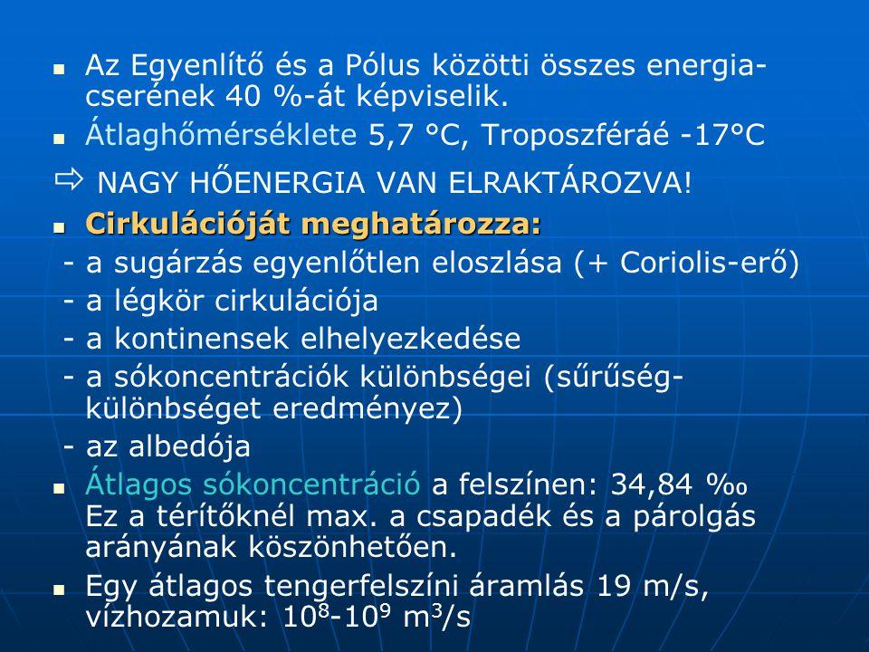 Az Egyenlítő és a Pólus közötti összes energia- cserének 40 %-át képviselik. Átlaghőmérséklete 5,7 °C, Troposzféráé -17°C  NAGY HŐENERGIA VAN ELRAKTÁ