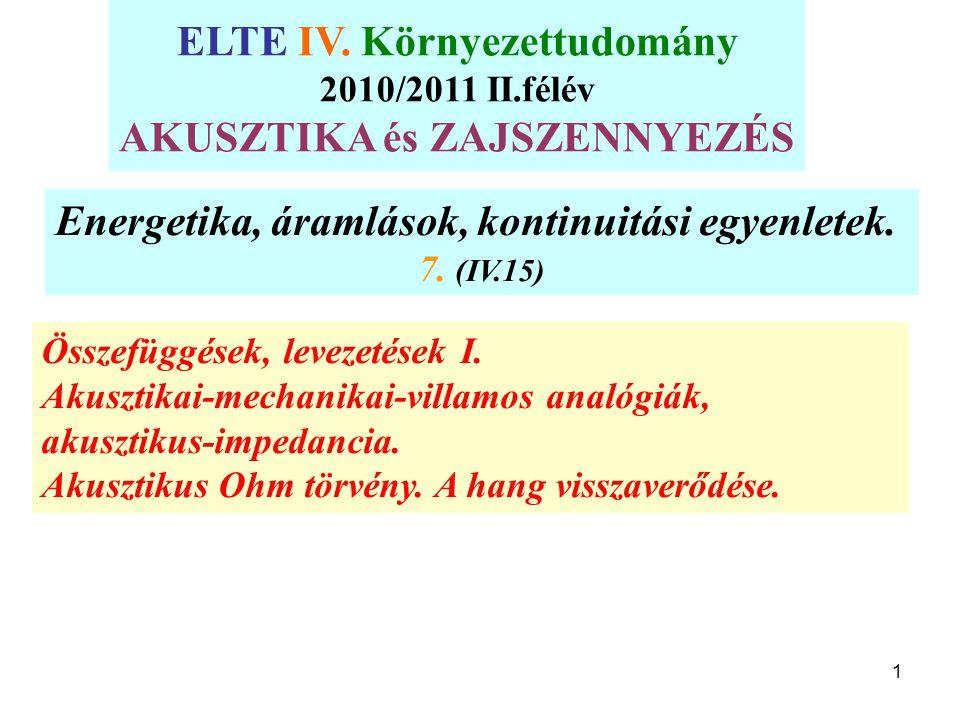Akusztika Helmholtz rezonátor Nyak=rúgóK Terem=tömegM V' A' 12