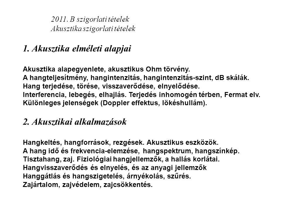 2011.B szigorlati tételek Akusztika szigorlati tételek 1.