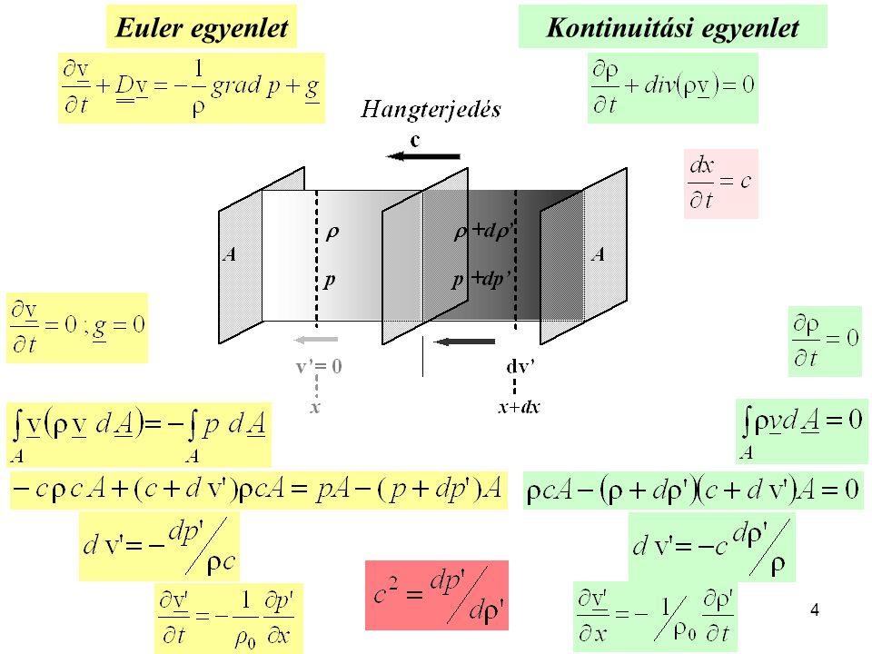 Euler egyenletKontinuitási egyenlet 4