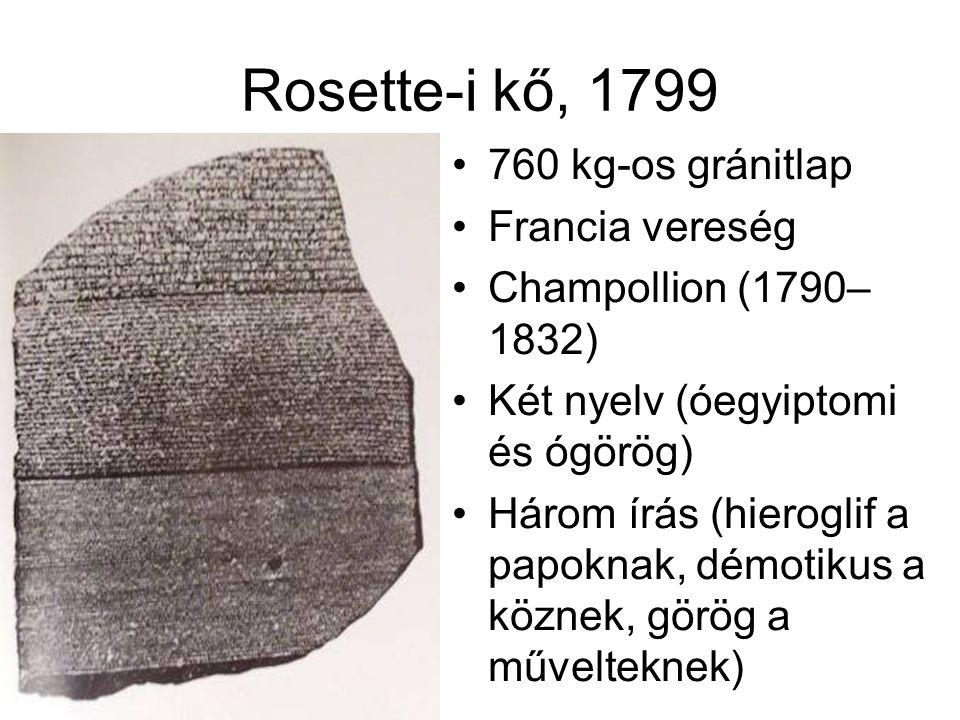 Rosette-i kő, 1799 760 kg-os gránitlap Francia vereség Champollion (1790– 1832) Két nyelv (óegyiptomi és ógörög) Három írás (hieroglif a papoknak, démotikus a köznek, görög a művelteknek)