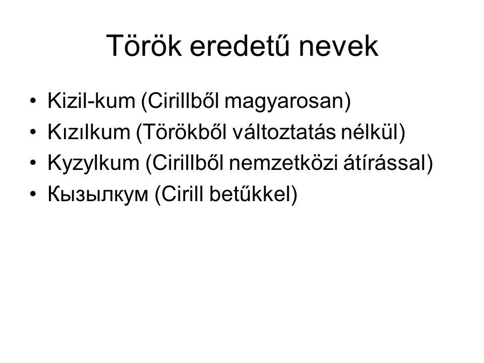 Török eredetű nevek Kizil-kum (Cirillből magyarosan) Kızılkum (Törökből változtatás nélkül) Kyzylkum (Cirillből nemzetközi átírással) Кызылкум (Cirill betűkkel)