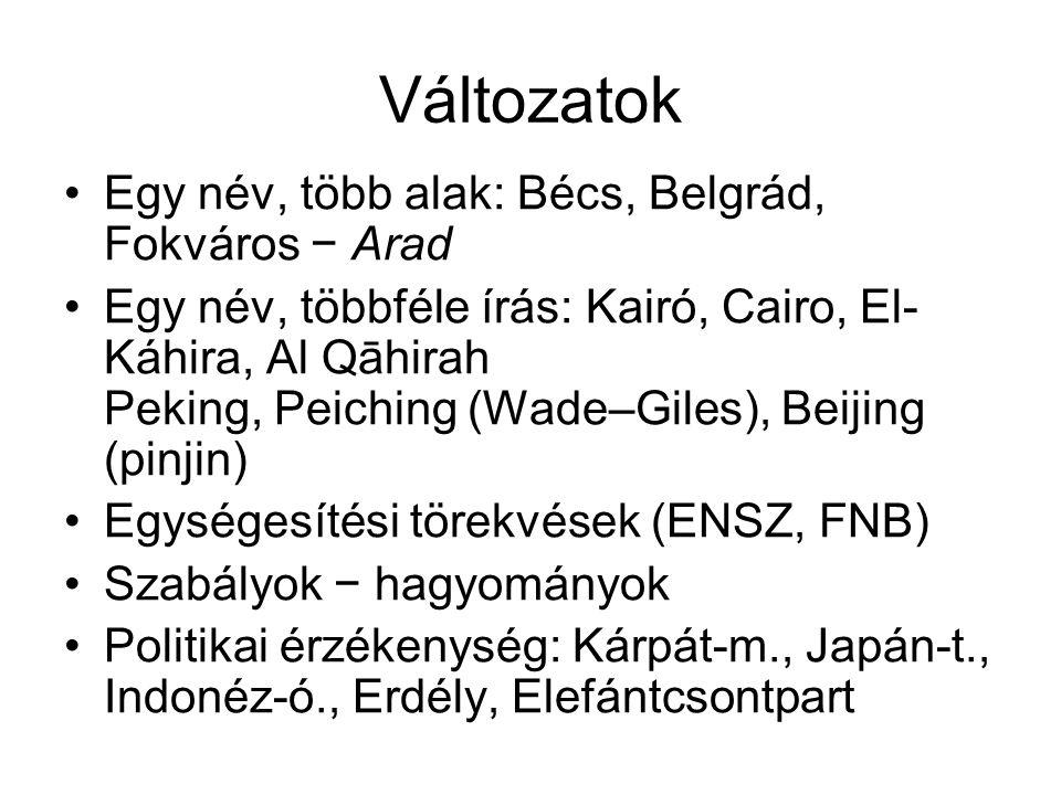 Változatok Egy név, több alak: Bécs, Belgrád, Fokváros − Arad Egy név, többféle írás: Kairó, Cairo, El- Káhira, Al Qāhirah Peking, Peiching (Wade–Giles), Beijing (pinjin) Egységesítési törekvések (ENSZ, FNB) Szabályok − hagyományok Politikai érzékenység: Kárpát-m., Japán-t., Indonéz-ó., Erdély, Elefántcsontpart