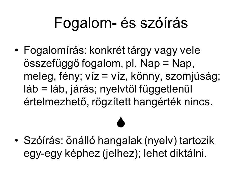 Fogalom- és szóírás Fogalomírás: konkrét tárgy vagy vele összefüggő fogalom, pl.