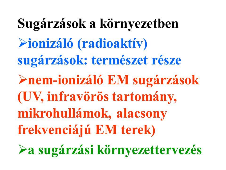 Sugárzások a környezetben  ionizáló (radioaktív) sugárzások: természet része  nem-ionizáló EM sugárzások (UV, infravörös tartomány, mikrohullámok, alacsony frekvenciájú EM terek)  a sugárzási környezettervezés