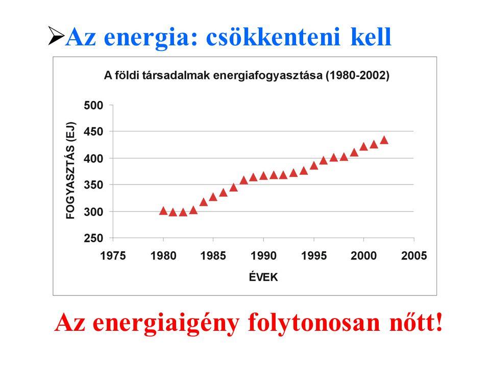 Az energiaigény folytonosan nőtt!  Az energia: csökkenteni kell