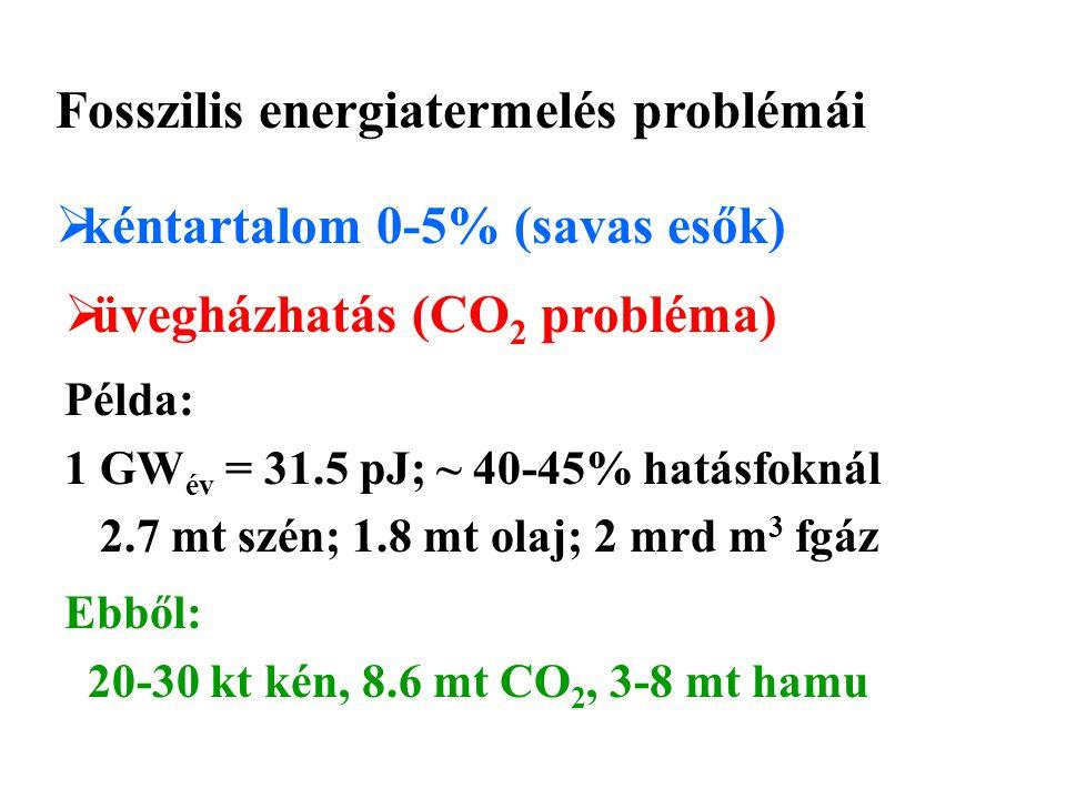 Fosszilis energiatermelés problémái  kéntartalom 0-5% (savas esők)  üvegházhatás (CO 2 probléma) Példa: 1 GW év = 31.5 pJ; ~ 40-45% hatásfoknál 2.7 mt szén; 1.8 mt olaj; 2 mrd m 3 fgáz Ebből: 20-30 kt kén, 8.6 mt CO 2, 3-8 mt hamu