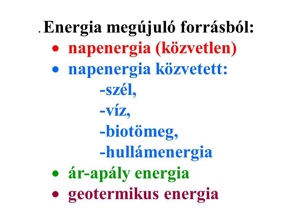. Energia megújuló forrásból:  napenergia (közvetlen)  napenergia közvetett: -szél, -víz, -biotömeg, -hullámenergia  ár-apály energia  geotermikus energia