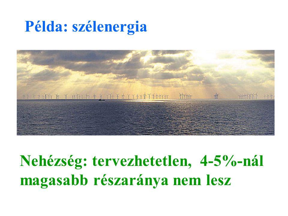 Példa: szélenergia Nehézség: tervezhetetlen, 4-5%-nál magasabb részaránya nem lesz