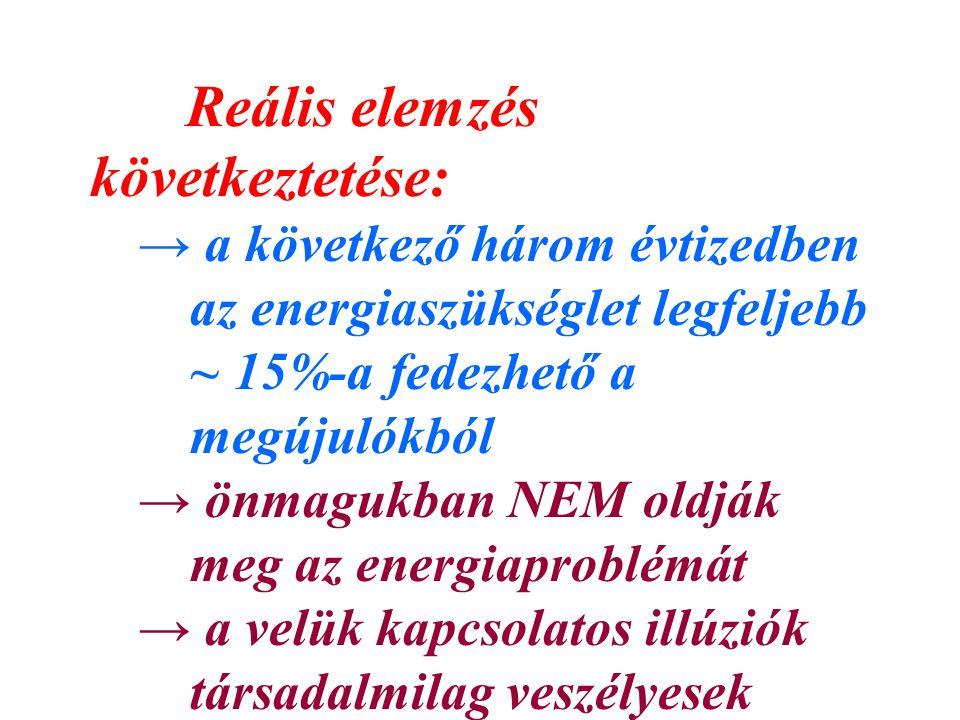 Reális elemzés következtetése: → a következő három évtizedben az energiaszükséglet legfeljebb ~ 15%-a fedezhető a megújulókból → önmagukban NEM oldják meg az energiaproblémát → a velük kapcsolatos illúziók társadalmilag veszélyesek
