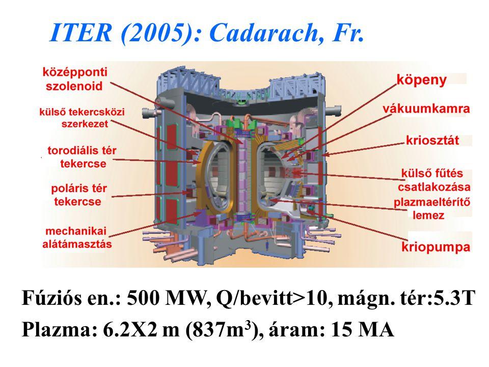 ITER (2005): Cadarach, Fr. Fúziós en.: 500 MW, Q/bevitt>10, mágn.