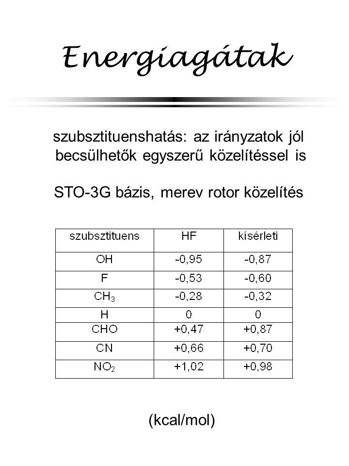 Energiagátak szubsztituenshatás: az irányzatok jól becsülhetők egyszerű közelítéssel is STO-3G bázis, merev rotor közelítés (kcal/mol)