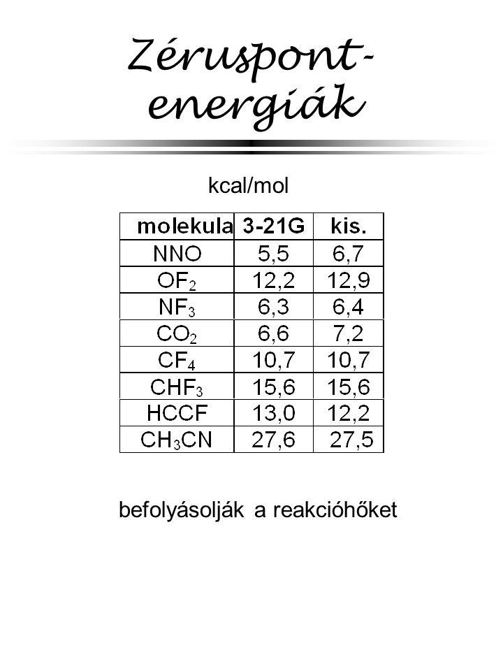 Zéruspont- energiák kcal/mol befolyásolják a reakcióhőket