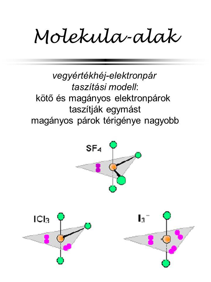 Molekula-alak vegyértékhéj-elektronpár taszítási modell: kötő és magányos elektronpárok taszítják egymást magányos párok térigénye nagyobb