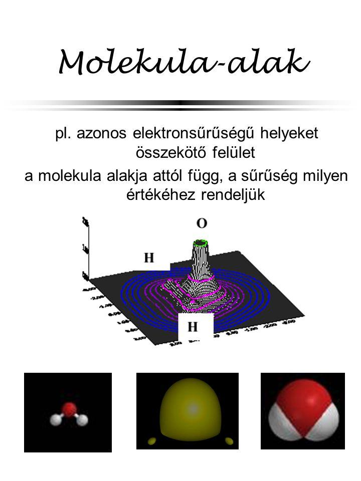 Molekula-alak pl. azonos elektronsűrűségű helyeket összekötő felület a molekula alakja attól függ, a sűrűség milyen értékéhez rendeljük