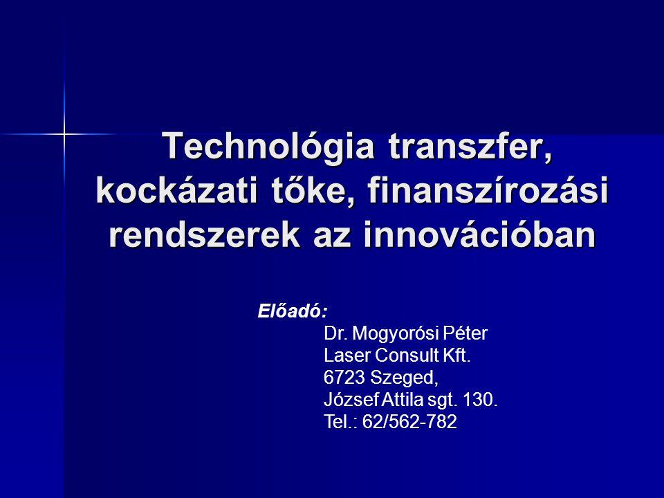 Technológia transzfer, kockázati tőke, finanszírozási rendszerek az innovációban Technológia transzfer, kockázati tőke, finanszírozási rendszerek az i