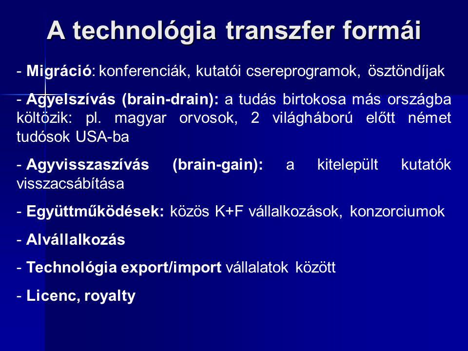 A technológia transzfer formái - Migráció: konferenciák, kutatói csereprogramok, ösztöndíjak - Agyelszívás (brain-drain): a tudás birtokosa más ország