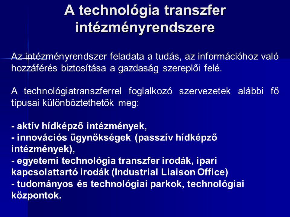 A technológia transzfer intézményrendszere Az intézményrendszer feladata a tudás, az információhoz való hozzáférés biztosítása a gazdaság szereplői fe