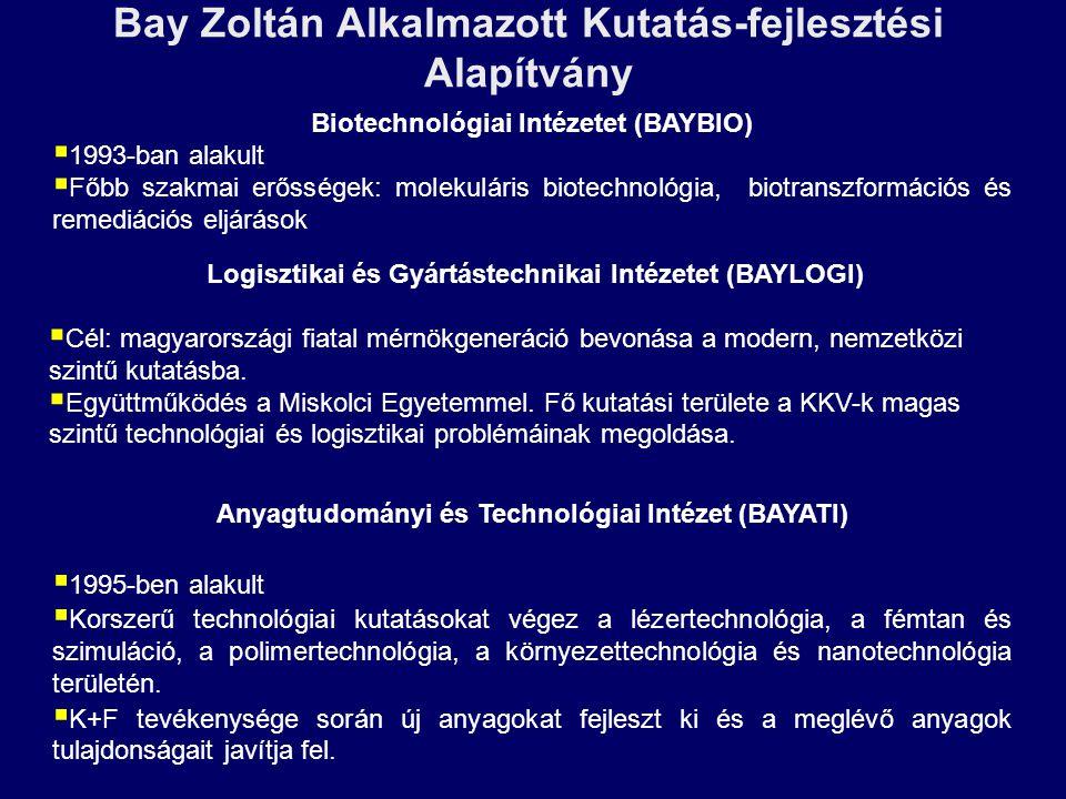 Bay Zoltán Alkalmazott Kutatás-fejlesztési Alapítvány Biotechnológiai Intézetet (BAYBIO)  1993-ban alakult  Főbb szakmai erősségek: molekuláris biot