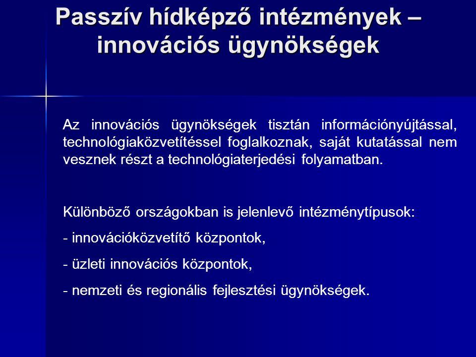 Passzív hídképző intézmények – innovációs ügynökségek Az innovációs ügynökségek tisztán információnyújtással, technológiaközvetítéssel foglalkoznak, s