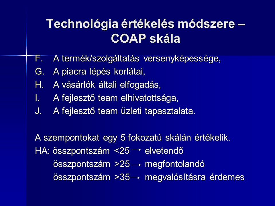 Technológia értékelés módszere – COAP skála F.A termék/szolgáltatás versenyképessége, G.A piacra lépés korlátai, H.A vásárlók általi elfogadás, I.A fe