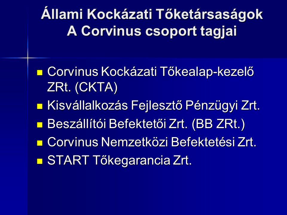 Állami Kockázati Tőketársaságok A Corvinus csoport tagjai Corvinus Kockázati Tőkealap-kezelő ZRt. (CKTA) Corvinus Kockázati Tőkealap-kezelő ZRt. (CKTA