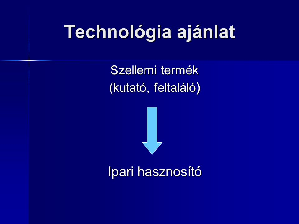Aktív hídképző intézmények Magyar Technológiatranszfer Központ Az MTTK fő célja javítani a magyar kis- és középvállalkozások versenyképességét az európai mezőnyben oly módon, hogy a Központ és hálózata hatékonyan közreműködik a korszerű technológiák elterjesztésében, a menedzsment korszerű módszereinek bevezetésében.