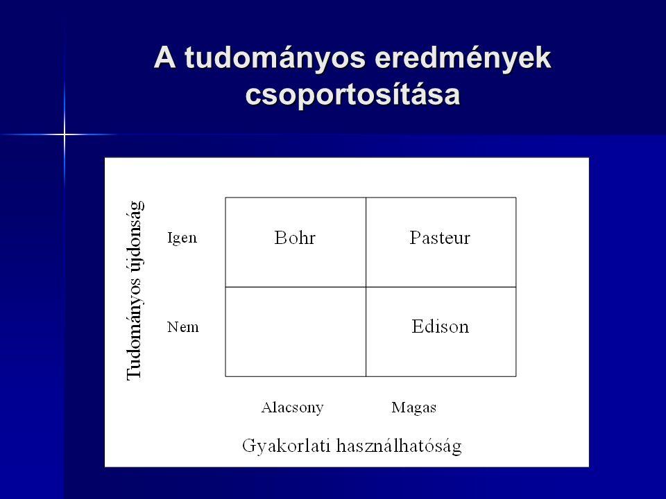 Állami Kockázati Tőketársaság Magyar Fejlesztési Bank Rt.