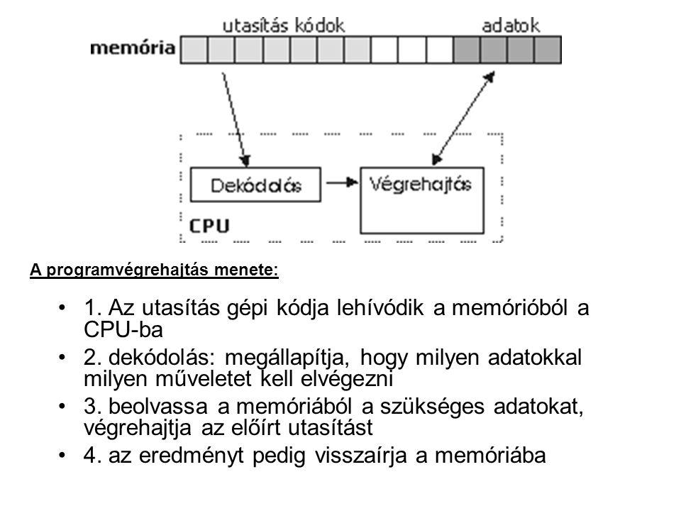 1.Az utasítás gépi kódja lehívódik a memórióból a CPU-ba 2.