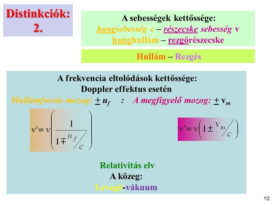 A sebességek kettőssége: hangsebesség c – részecske sebesség v hanghullám – rezgőrészecske Distinkciók:2. A frekvencia eltolódások kettőssége: Doppler